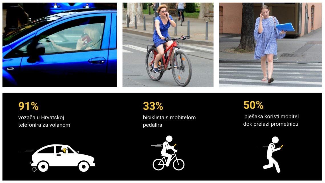 91 vozača u Hrvatskoj telefonira za volanom 1