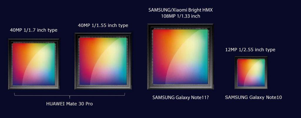 senzori veličina e1576496166910