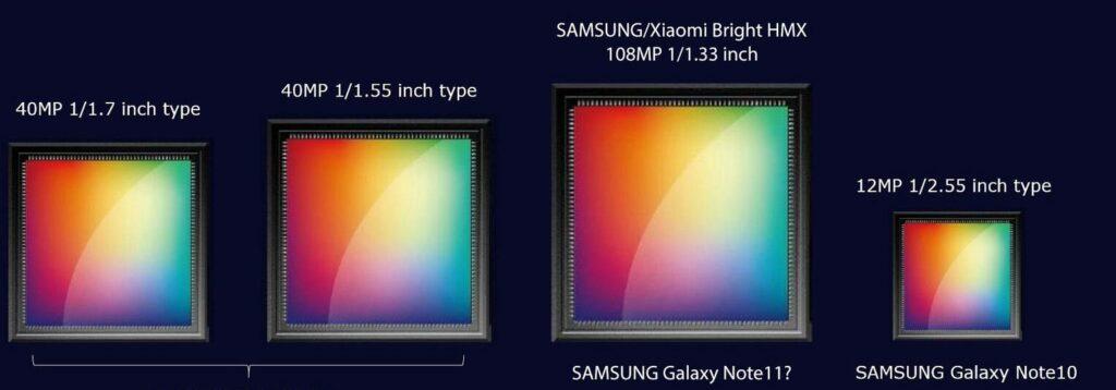 senzori veličina e1582740449898
