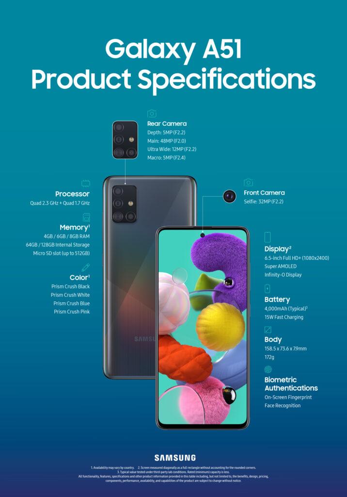 Samsung Galaxy A51 specifikacije