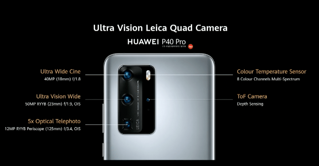 Huawei P40 Pro kamere e1585254688998