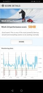 P Smart Pro benchmark 1