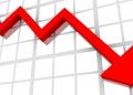 Crashing chart