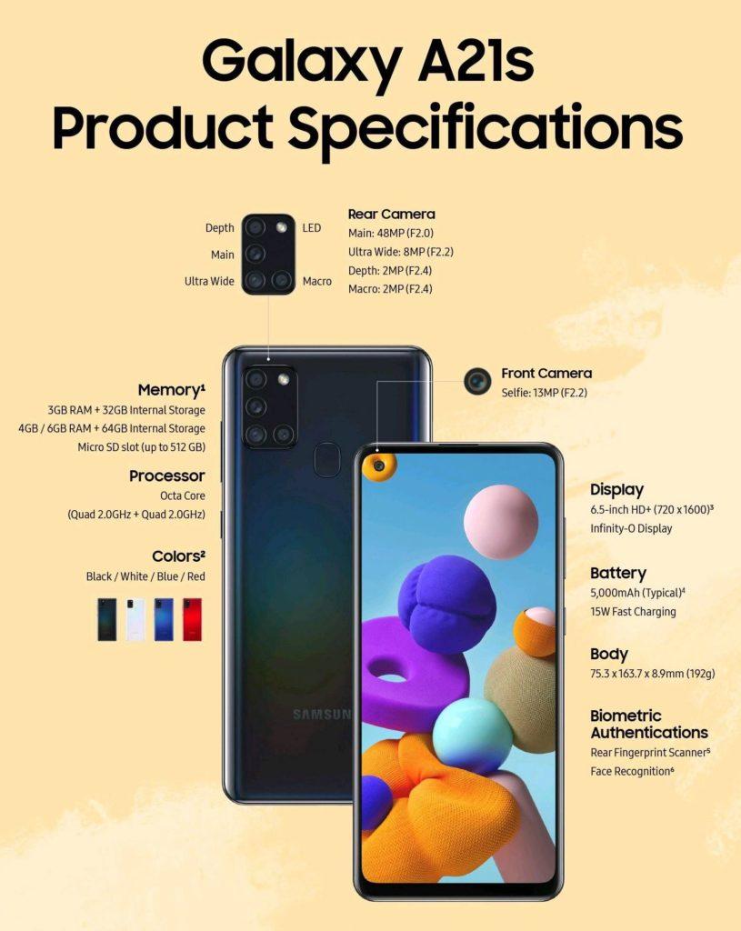 Samsung Galaxy A21s specifikacije