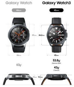 Infografika Galaxy Watch vs Galaxy Watch 3 dimenzije