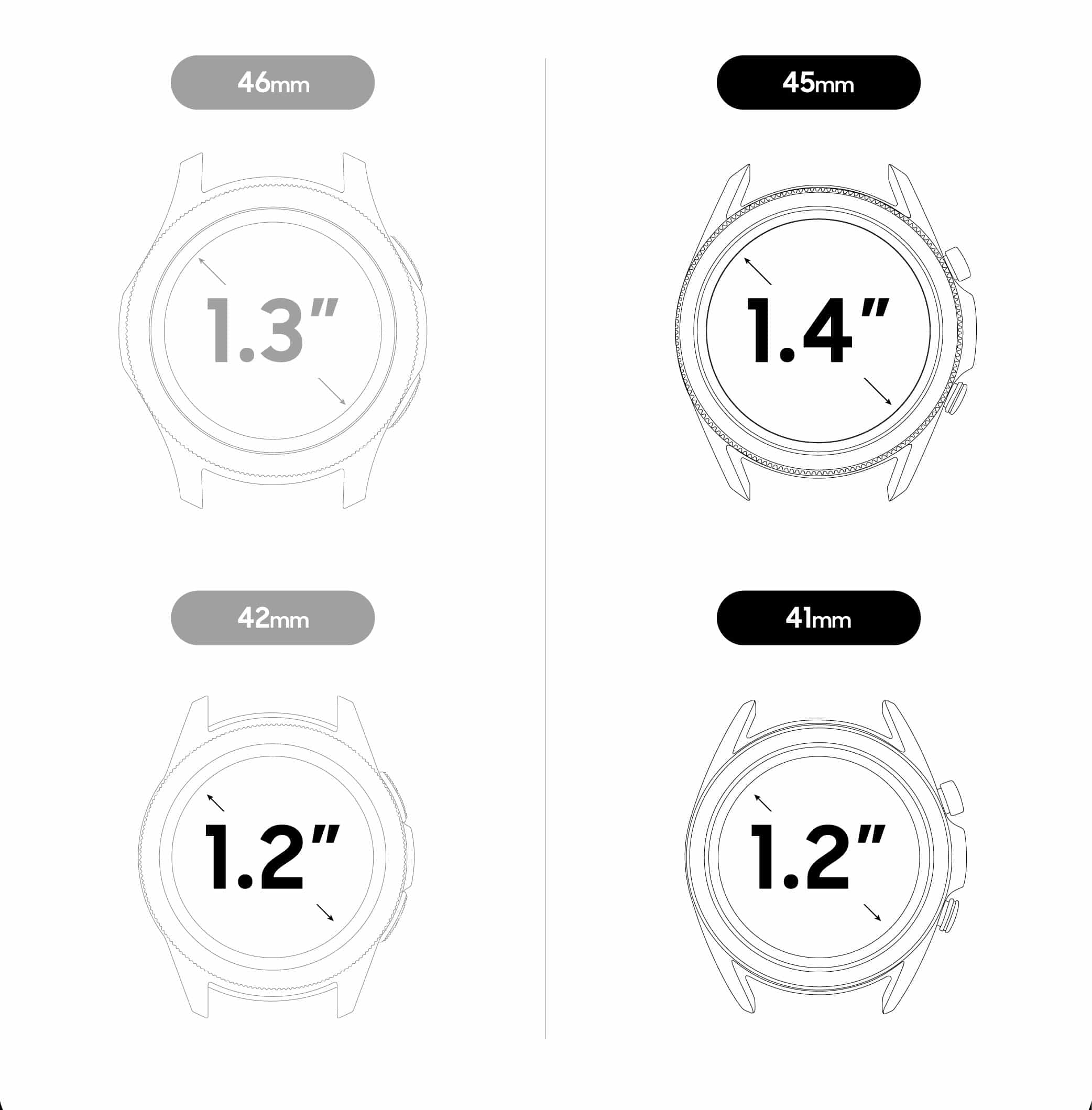 Infografika Galaxy Watch vs Galaxy Watch 3 ekran