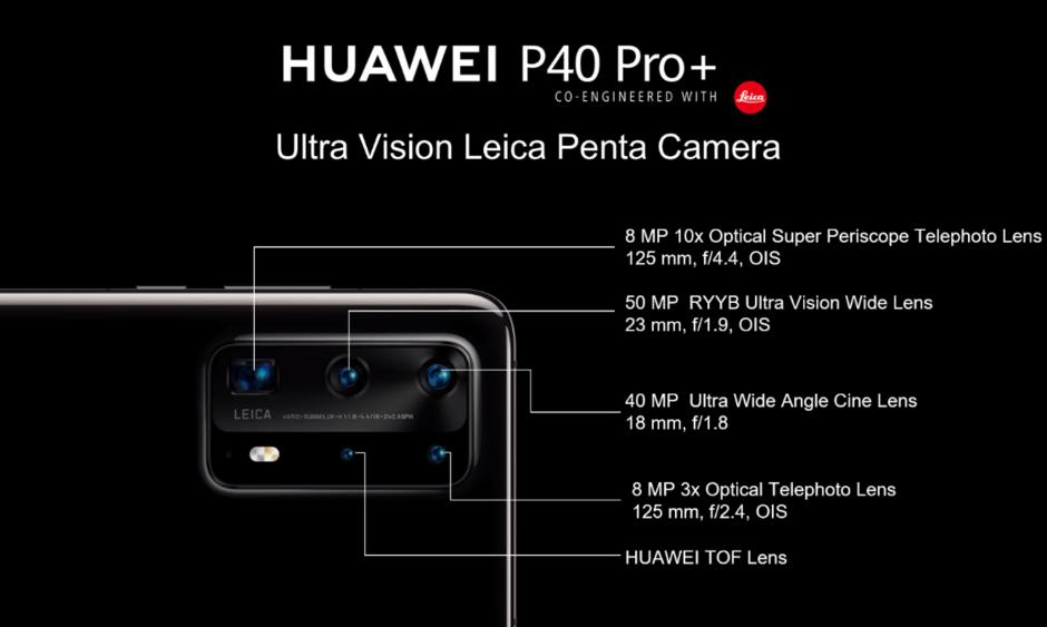 p40 plus kamere