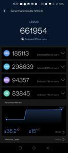 OnePlus 9 Pro Antutu 2