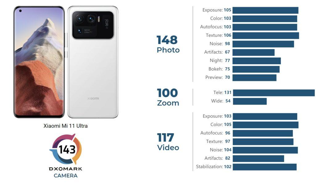 Xiaomi Mi 11 Ultra 12