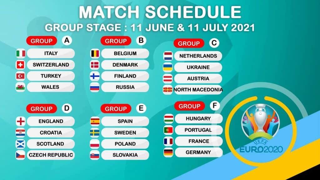 Euro 2021 grupe 1