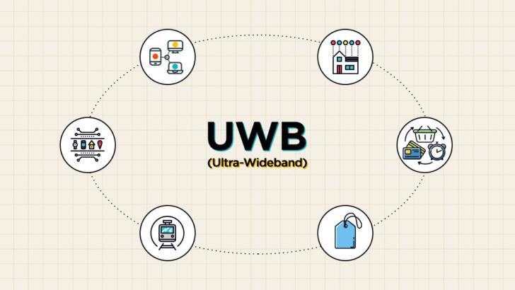 UWB#1